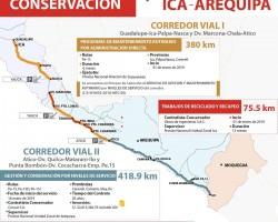 Gobierno mejorará la transitabilidad en el sur del país
